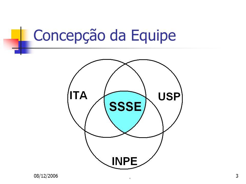08/12/2006Workshop ITASAT - SSSE3 Concepção da Equipe