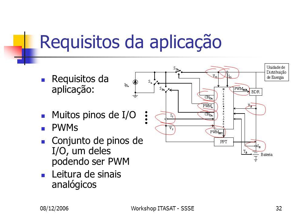 08/12/2006Workshop ITASAT - SSSE32 Requisitos da aplicação Requisitos da aplicação: Muitos pinos de I/O PWMs Conjunto de pinos de I/O, um deles podend