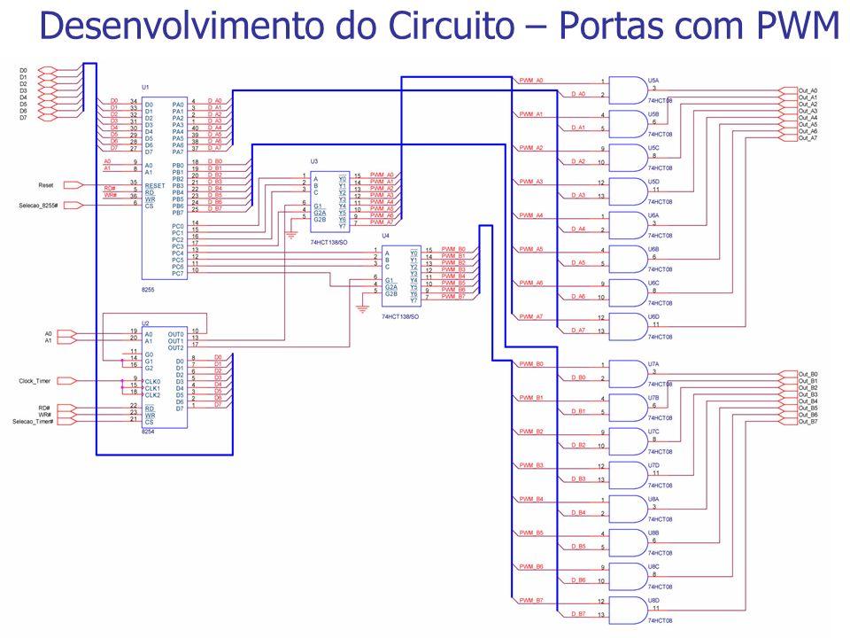 08/12/2006Workshop ITASAT - SSSE37 Desenvolvimento do Circuito – Portas com PWM