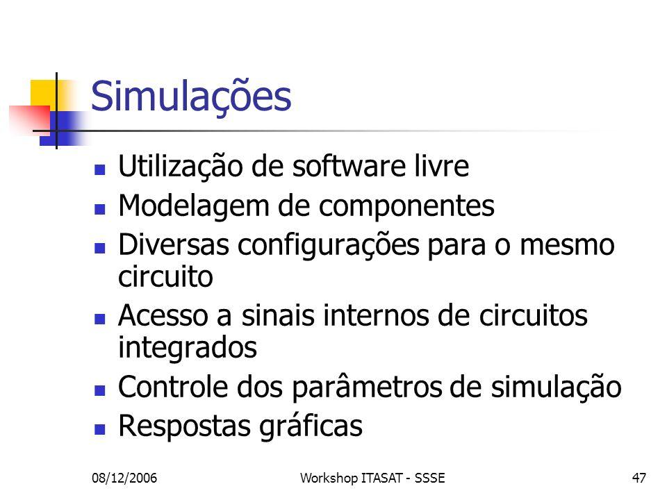 08/12/2006Workshop ITASAT - SSSE47 Simulações Utilização de software livre Modelagem de componentes Diversas configurações para o mesmo circuito Acess