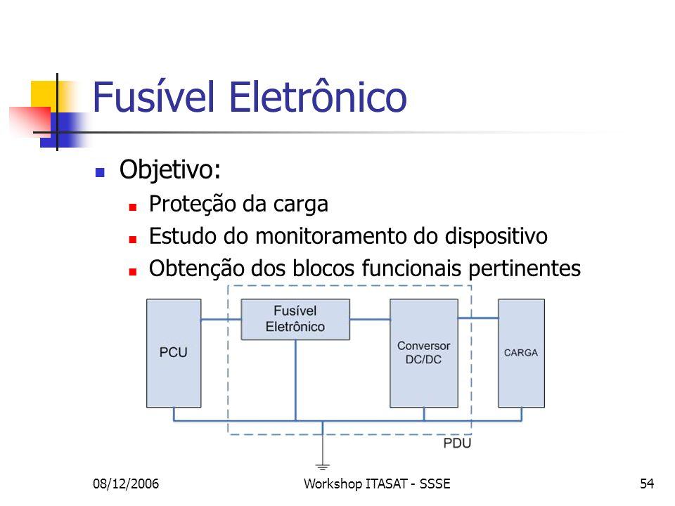 08/12/2006Workshop ITASAT - SSSE54 Fusível Eletrônico Objetivo: Proteção da carga Estudo do monitoramento do dispositivo Obtenção dos blocos funcionai
