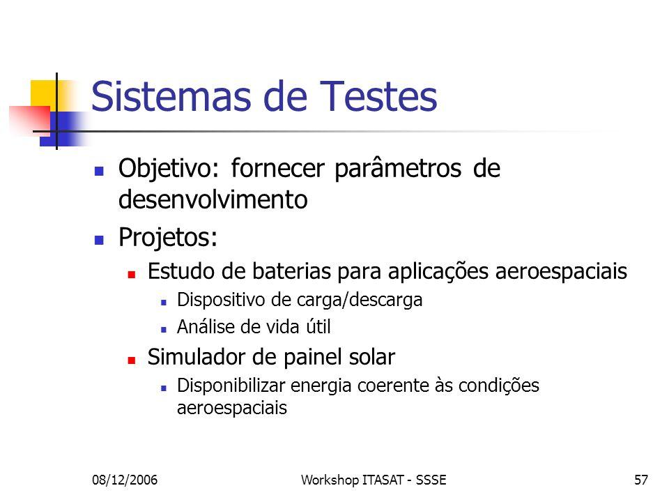 08/12/2006Workshop ITASAT - SSSE57 Sistemas de Testes Objetivo: fornecer parâmetros de desenvolvimento Projetos: Estudo de baterias para aplicações ae