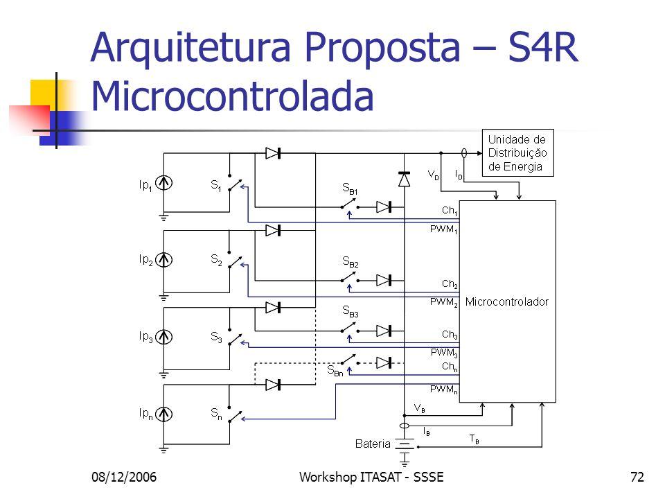 08/12/2006Workshop ITASAT - SSSE72 Arquitetura Proposta – S4R Microcontrolada