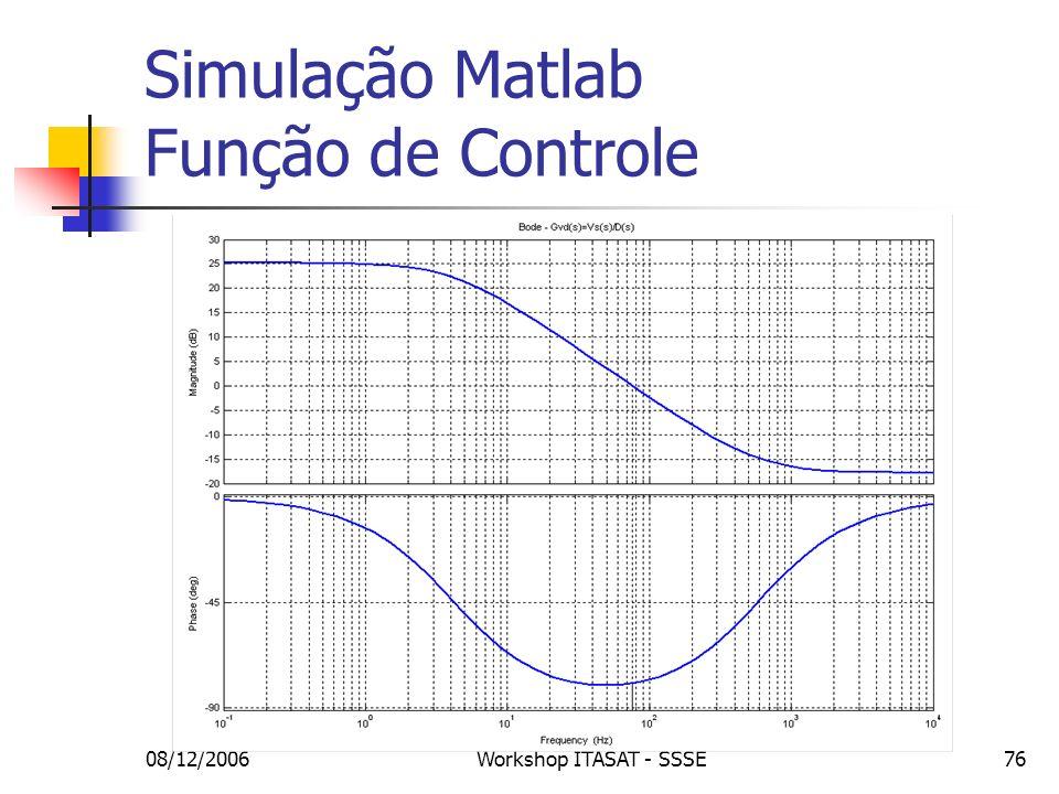 08/12/2006Workshop ITASAT - SSSE76 Simulação Matlab Função de Controle