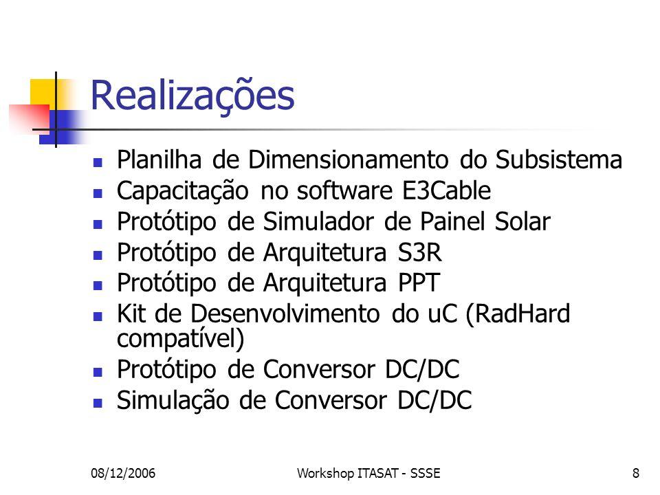 08/12/2006Workshop ITASAT - SSSE29 Estudo Microcontroladores Muitas opções no mercado comercial Cs certificados para espaço (requisito INPE): pouquíssimas opções Cs modernos (8 bits): 80C32 (familia 8051 Intel, + 20 anos) C espacial (8 bits):
