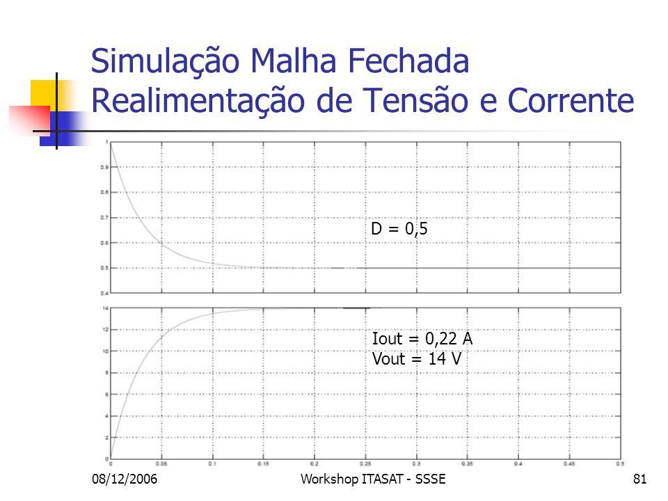 08/12/2006Workshop ITASAT - SSSE81 Simulação Malha Fechada Realimentação de Tensão e Corrente Iout = 0,22 A Vout = 14 V D = 0,5