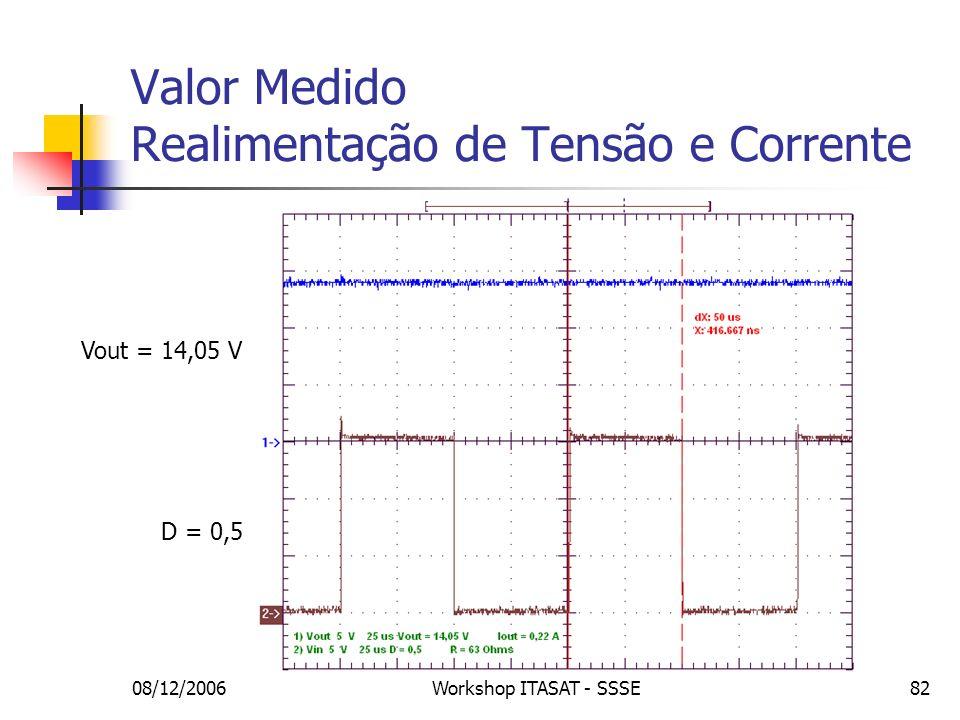 08/12/2006Workshop ITASAT - SSSE82 Valor Medido Realimentação de Tensão e Corrente Vout = 14,05 V D = 0,5