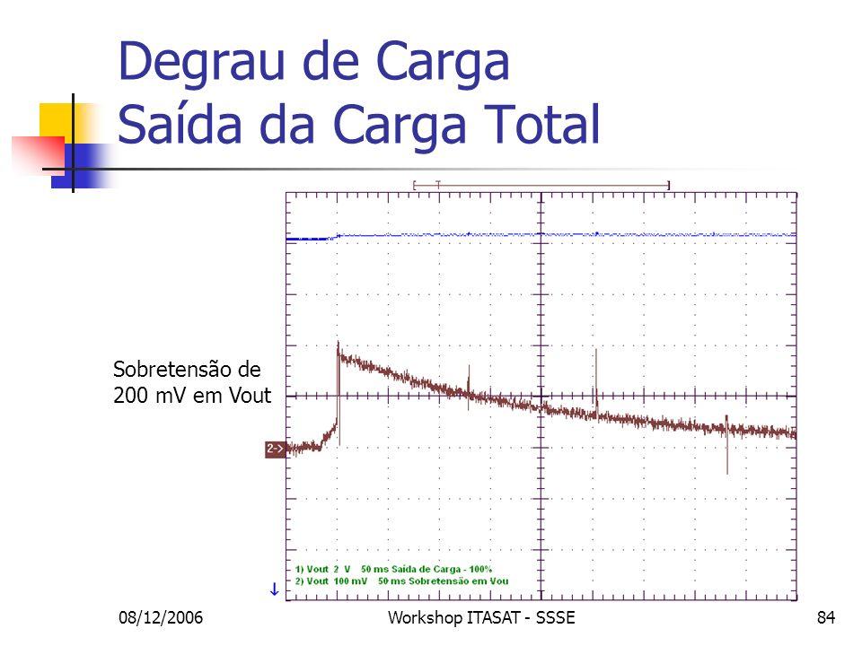 08/12/2006Workshop ITASAT - SSSE84 Degrau de Carga Saída da Carga Total Sobretensão de 200 mV em Vout