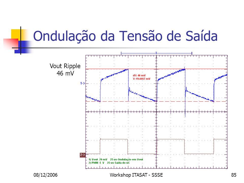 08/12/2006Workshop ITASAT - SSSE85 Ondulação da Tensão de Saída Vout Ripple 46 mV