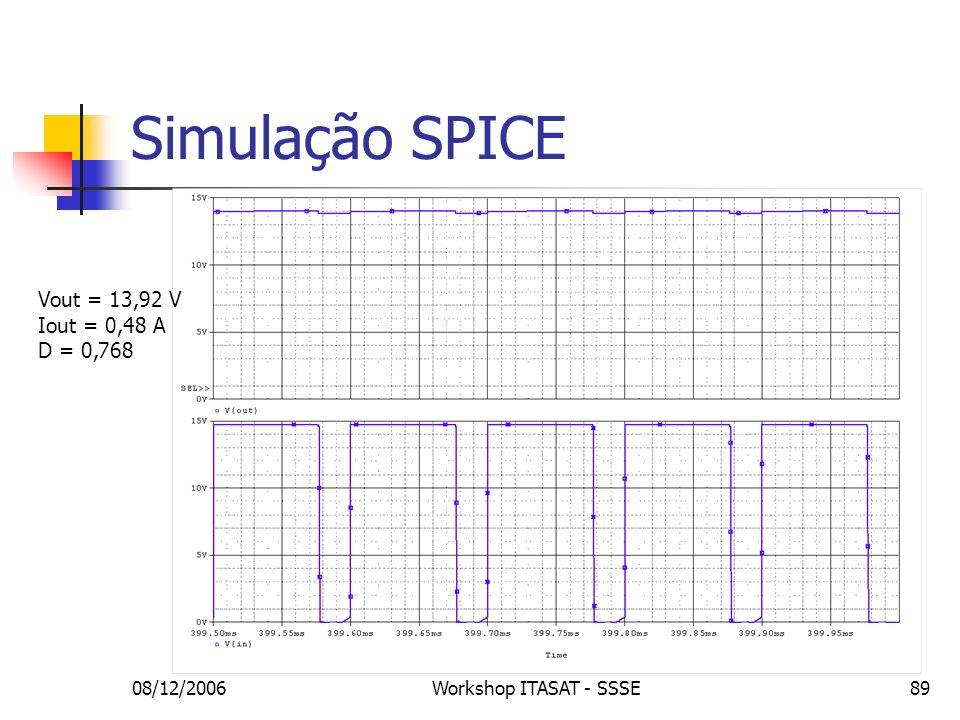 08/12/2006Workshop ITASAT - SSSE89 Simulação SPICE Vout = 13,92 V Iout = 0,48 A D = 0,768