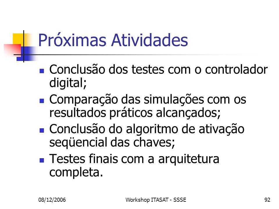 08/12/2006Workshop ITASAT - SSSE92 Próximas Atividades Conclusão dos testes com o controlador digital; Comparação das simulações com os resultados prá