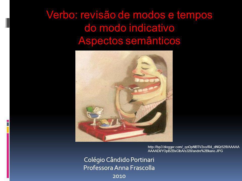 Colégio Cândido Portinari Professora Anna Frascolla 2010 http://bp3.blogger.com/_qoOpNBTV2xo/R4_dNQt52fI/AAAAA AAAADI/YOpBZBxCIbA/s320/andre%2Bkano.JP