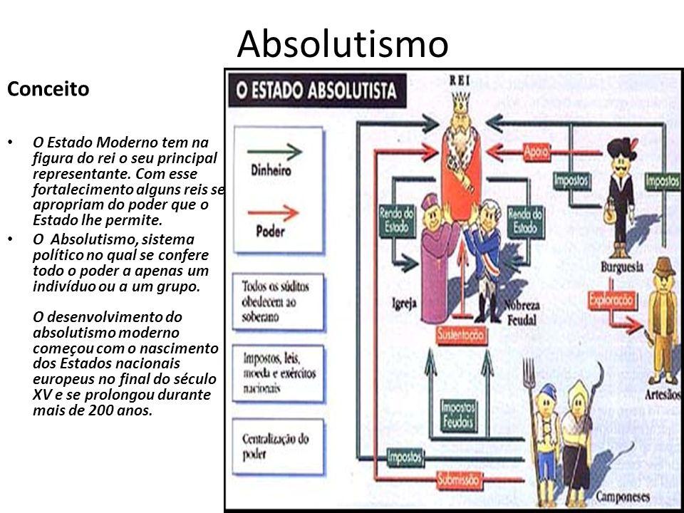 Conceito Absolutismo O Estado Moderno tem na figura do rei o seu principal representante. Com esse fortalecimento alguns reis se apropriam do poder qu