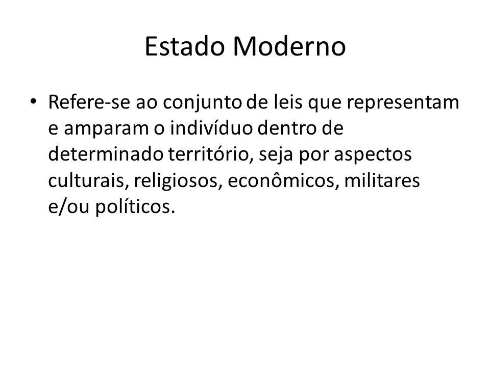Estado Moderno Refere-se ao conjunto de leis que representam e amparam o indivíduo dentro de determinado território, seja por aspectos culturais, reli