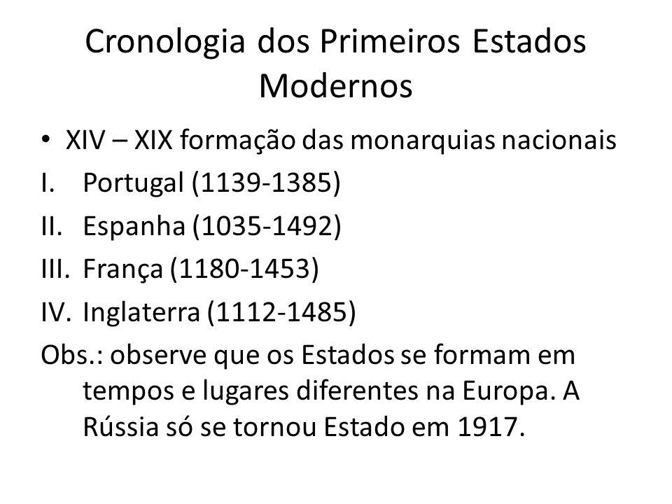 Cronologia dos Primeiros Estados Modernos XIV – XIX formação das monarquias nacionais I.Portugal (1139-1385) II.Espanha (1035-1492) III.França (1180-1