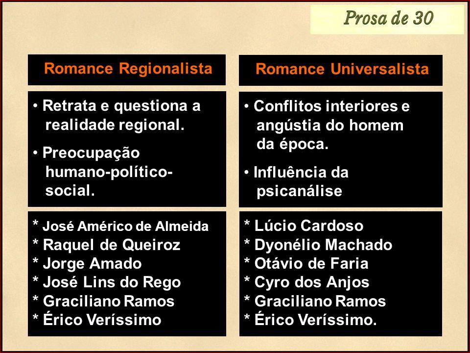 Romance Regionalista Retrata e questiona a realidade regional. Preocupação humano-político- social. Romance Universalista Conflitos interiores e angús