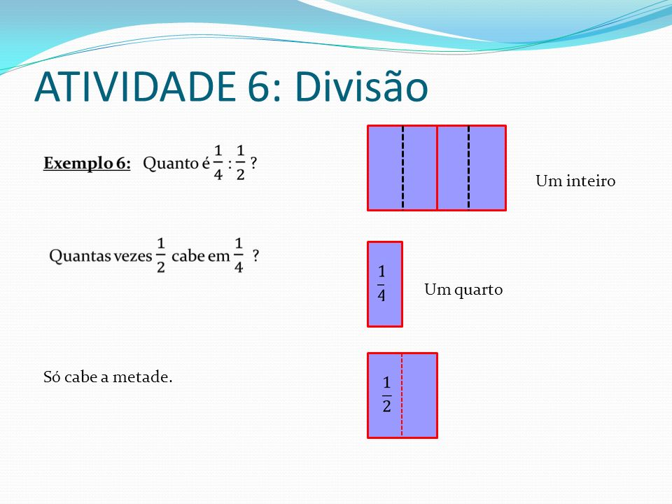 ATIVIDADE 6: Divisão Só cabe a metade. Um quarto Um inteiro