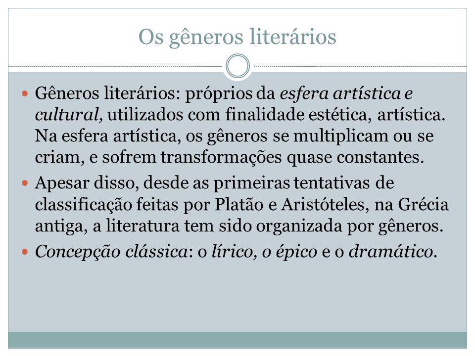 Os gêneros literários Gêneros literários: próprios da esfera artística e cultural, utilizados com finalidade estética, artística.