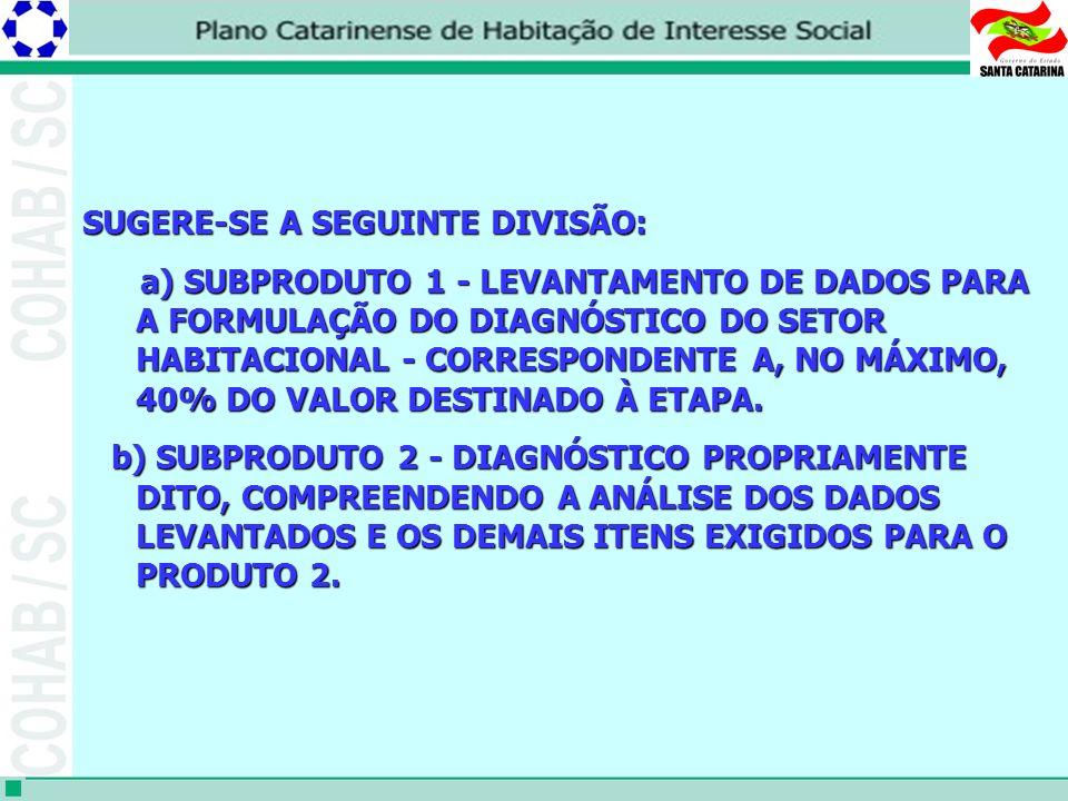 SUGERE-SE A SEGUINTE DIVISÃO: a) SUBPRODUTO 1 - LEVANTAMENTO DE DADOS PARA A FORMULAÇÃO DO DIAGNÓSTICO DO SETOR HABITACIONAL - CORRESPONDENTE A, NO MÁXIMO, 40% DO VALOR DESTINADO À ETAPA.