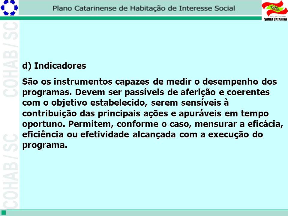 d) Indicadores São os instrumentos capazes de medir o desempenho dos programas.