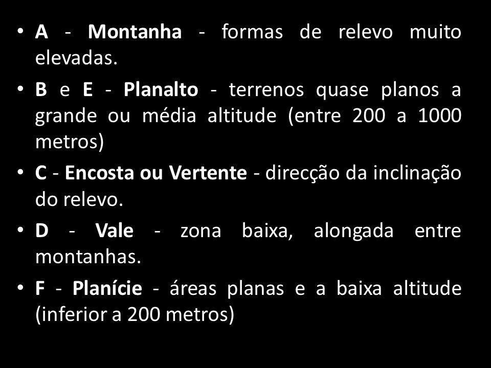 A - Montanha - formas de relevo muito elevadas. B e E - Planalto - terrenos quase planos a grande ou média altitude (entre 200 a 1000 metros) C - Enco