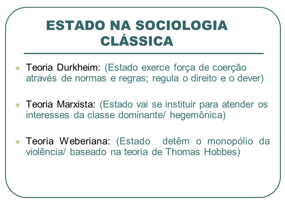 ESTADO NA SOCIOLOGIA CLÁSSICA Teoria Durkheim: (Estado exerce força de coerção através de normas e regras; regula o direito e o dever) Teoria Marxista