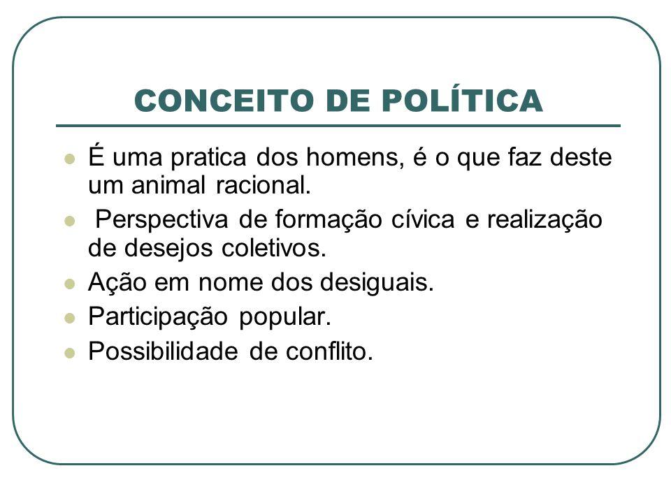 CONCEITO DE POLÍTICA É uma pratica dos homens, é o que faz deste um animal racional. Perspectiva de formação cívica e realização de desejos coletivos.