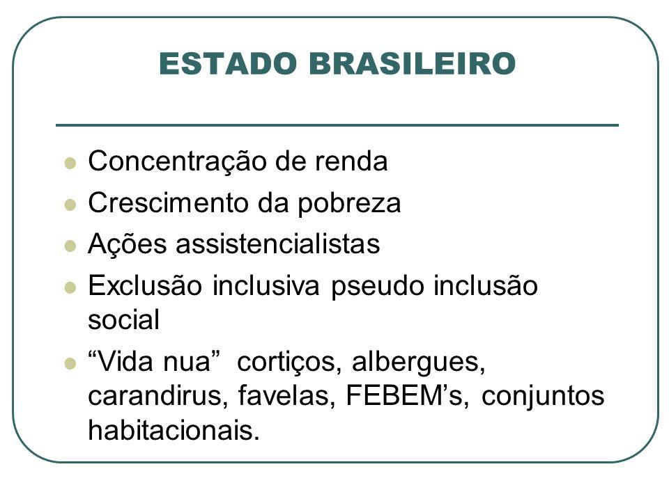 ESTADO BRASILEIRO Concentração de renda Crescimento da pobreza Ações assistencialistas Exclusão inclusiva pseudo inclusão social Vida nua cortiços, al
