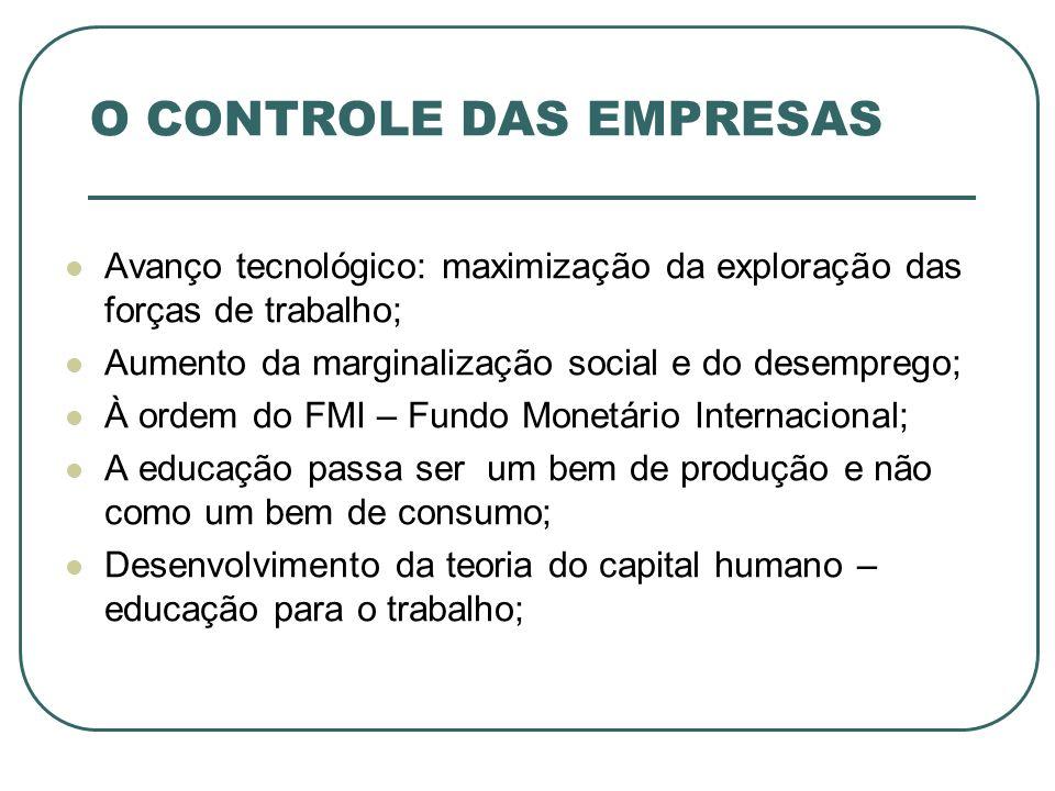 Avanço tecnológico: maximização da exploração das forças de trabalho; Aumento da marginalização social e do desemprego; À ordem do FMI – Fundo Monetár