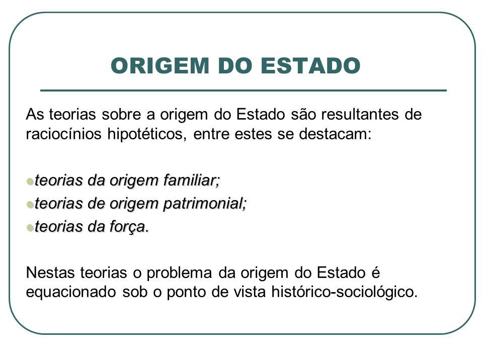 TEORIA DA ORIGEM FAMILIAR: TEORIA DA ORIGEM FAMILIAR: Apoia-se na derivação da humanidade de um casal originário.