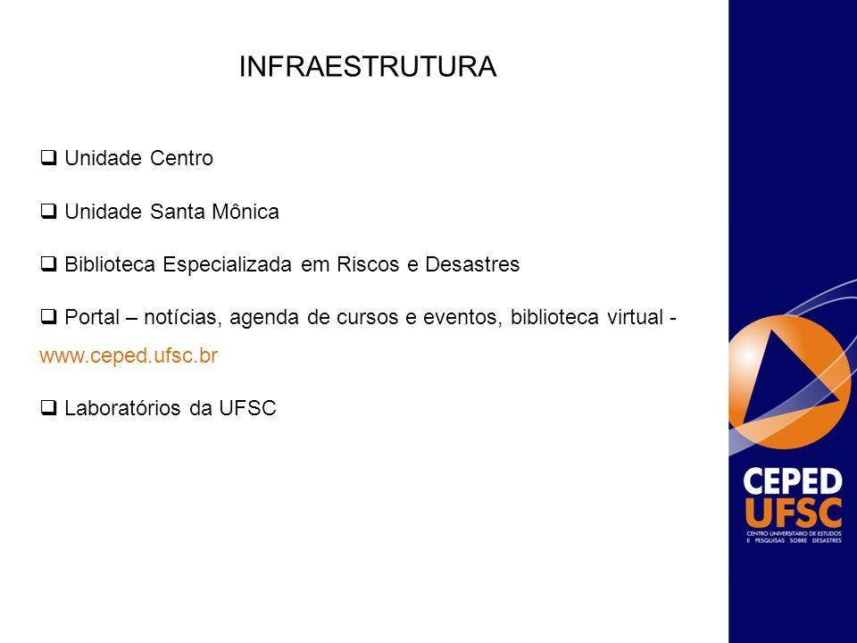 INFRAESTRUTURA Unidade Centro Unidade Santa Mônica Biblioteca Especializada em Riscos e Desastres Portal – notícias, agenda de cursos e eventos, bibli