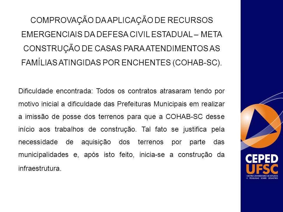 Dificuldade encontrada: Todos os contratos atrasaram tendo por motivo inicial a dificuldade das Prefeituras Municipais em realizar a imissão de posse