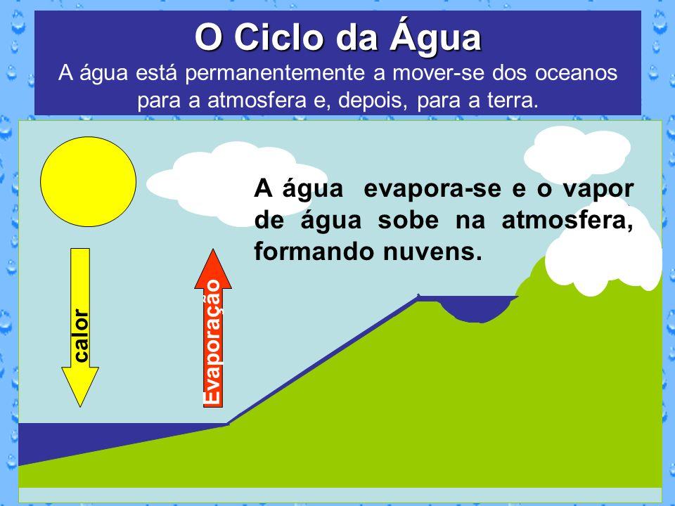 O Ciclo da Água O Ciclo da Água A água está permanentemente a mover-se dos oceanos para a atmosfera e, depois, para a terra. Evaporação A água evapora