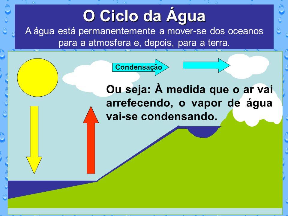 Condensação Ou seja: À medida que o ar vai arrefecendo, o vapor de água vai-se condensando. O Ciclo da Água O Ciclo da Água A água está permanentement