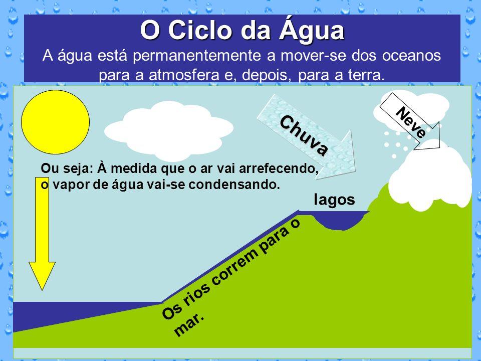 O Ciclo da Água O Ciclo da Água A água está permanentemente a mover-se dos oceanos para a atmosfera e, depois, para a terra. Chuva Os rios correm para