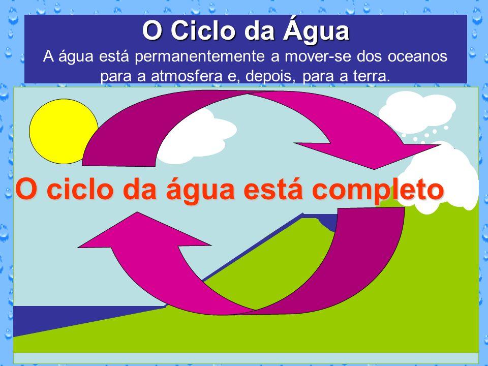 O Ciclo da Água O Ciclo da Água A água está permanentemente a mover-se dos oceanos para a atmosfera e, depois, para a terra. O ciclo da água está comp