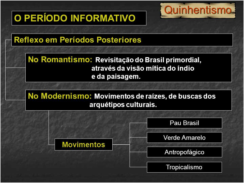 No Romantismo: Revisitação do Brasil primordial, através da visão mítica do índio e da paisagem. O PERÍODO INFORMATIVO Reflexo em Períodos Posteriores