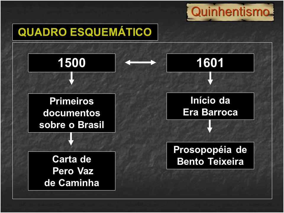 Quinhentismo 1500 Primeiros documentos sobre o Brasil Carta de Pero Vaz de Caminha 1601 Início da Era Barroca Prosopopéia de Bento Teixeira QUADRO ESQ