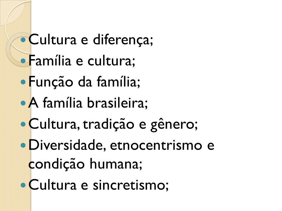 Cultura e diferença; Família e cultura; Função da família; A família brasileira; Cultura, tradição e gênero; Diversidade, etnocentrismo e condição humana; Cultura e sincretismo;