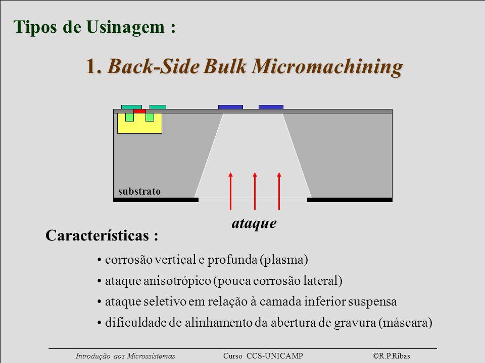 Introdução aos Microssistemas Curso CCS-UNICAMP ©R.P.Ribas 1. Back-Side Bulk Micromachining ataque substrato Características : corrosão vertical e pro