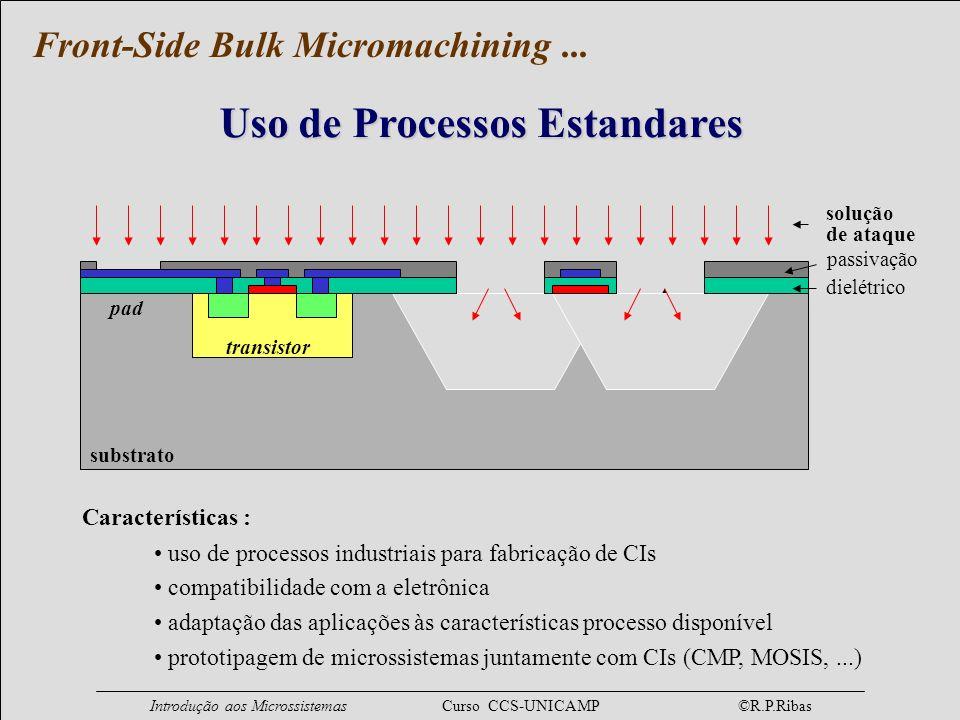 Introdução aos Microssistemas Curso CCS-UNICAMP ©R.P.Ribas Uso de Processos Estandares substrato pad transistor passivação dielétrico solução de ataqu