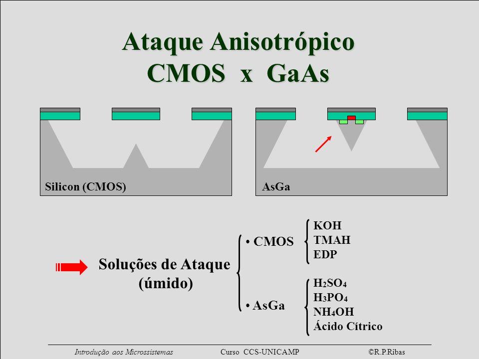 Introdução aos Microssistemas Curso CCS-UNICAMP ©R.P.Ribas Ataque Anisotrópico CMOS x GaAs Silicon (CMOS)AsGa Soluções de Ataque (úmido) CMOS AsGa KOH
