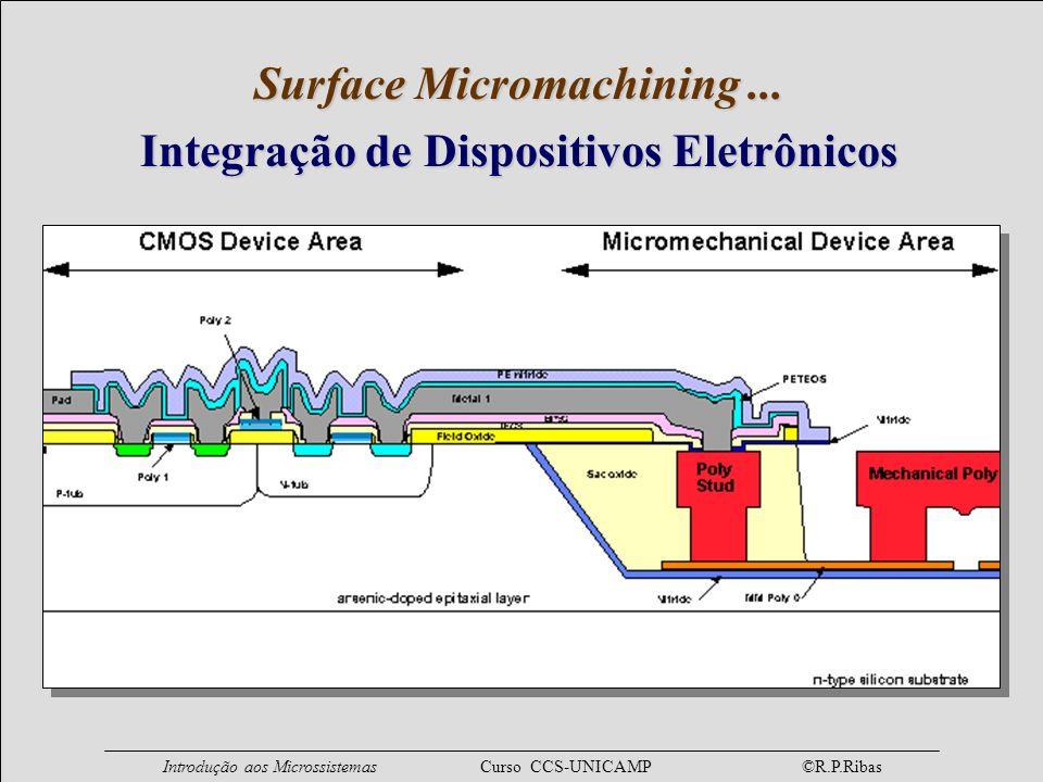 Introdução aos Microssistemas Curso CCS-UNICAMP ©R.P.Ribas Surface Micromachining... Integração de Dispositivos Eletrônicos
