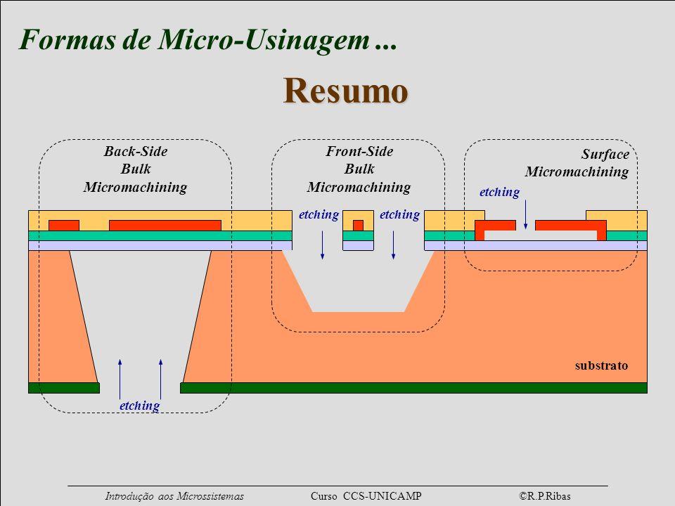 Introdução aos Microssistemas Curso CCS-UNICAMP ©R.P.Ribas Resumo Formas de Micro-Usinagem... substrato Back-Side Bulk Micromachining Front-Side Bulk
