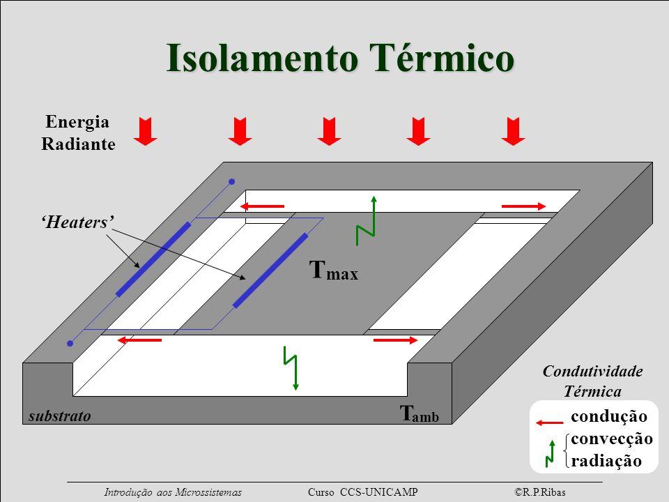 Introdução aos Microssistemas Curso CCS-UNICAMP ©R.P.Ribas Isolamento Térmico Energia Radiante Heaters T max T amb condução convecção radiação Conduti