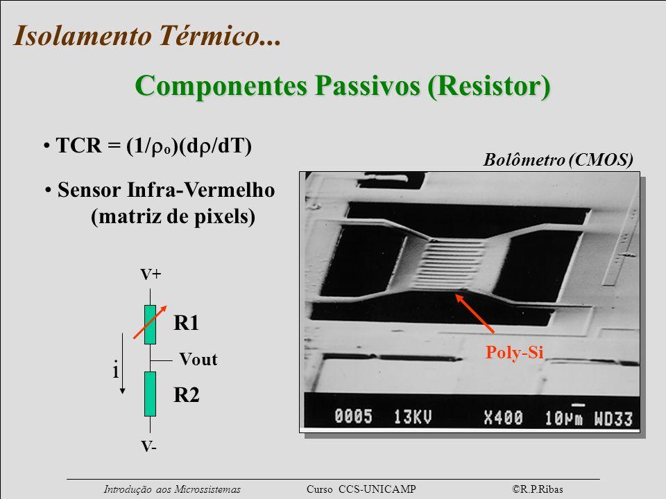 Introdução aos Microssistemas Curso CCS-UNICAMP ©R.P.Ribas Isolamento Térmico... Componentes Passivos (Resistor) V+ V- Vout R1 R2 i TCR = (1/ o )(d /d