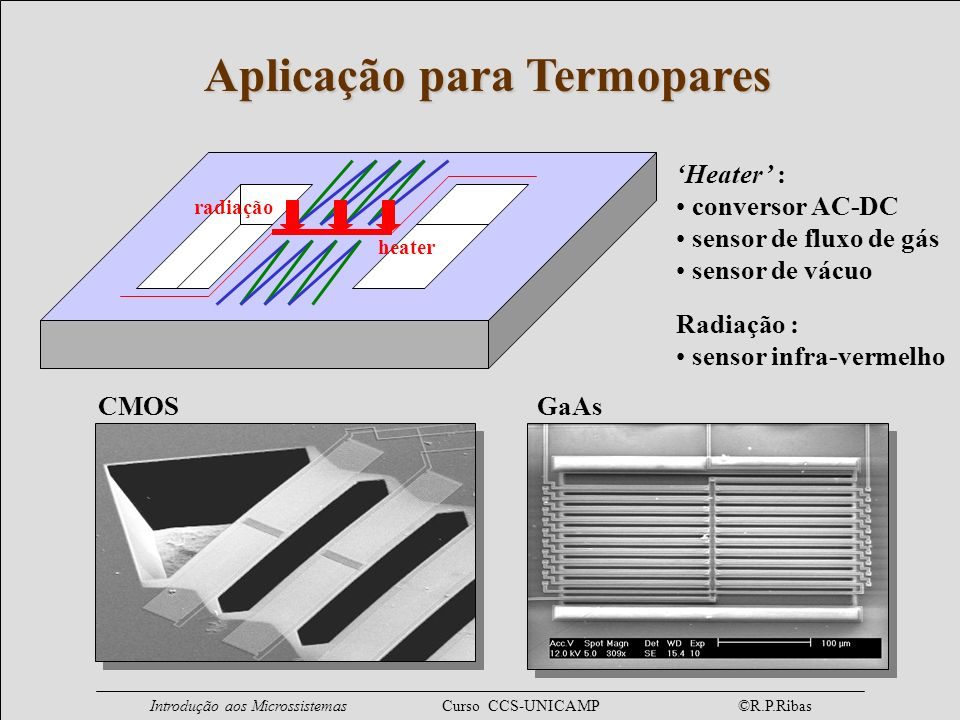 Introdução aos Microssistemas Curso CCS-UNICAMP ©R.P.Ribas Aplicação para Termopares CMOSGaAs heater Heater : conversor AC-DC sensor de fluxo de gás s