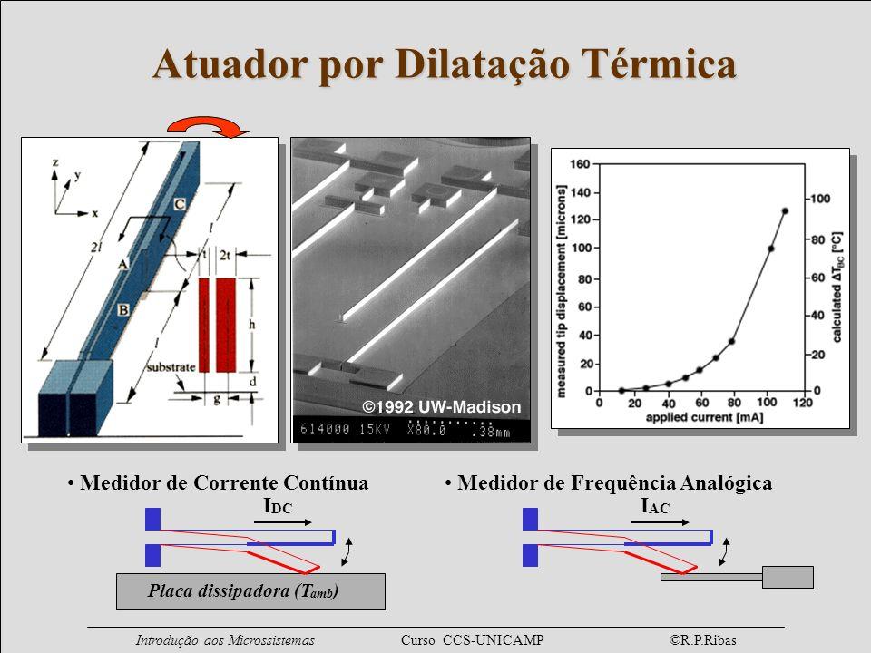 Introdução aos Microssistemas Curso CCS-UNICAMP ©R.P.Ribas Atuador por Dilatação Térmica I DC Placa dissipadora (T amb ) Medidor de Corrente Contínua