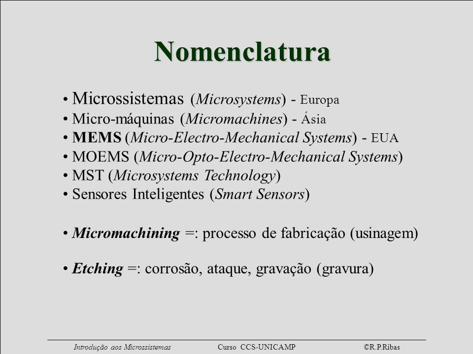 Introdução aos Microssistemas Curso CCS-UNICAMP ©R.P.Ribas Nomenclatura Microssistemas (Microsystems) - Europa Micro-máquinas (Micromachines) - Ásia M