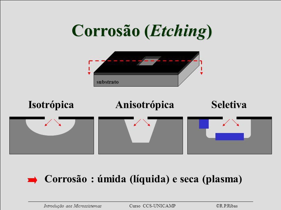 Introdução aos Microssistemas Curso CCS-UNICAMP ©R.P.Ribas Corrosão (Etching) substrato Corrosão : úmida (líquida) e seca (plasma) SeletivaAnisotrópic